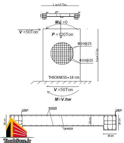 نمونه مثال طراحی دیوار برشی بتنی