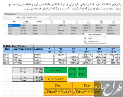 جزوه طراحی سازه های بتنی با استفاده از نرم افزار Etabs 2015