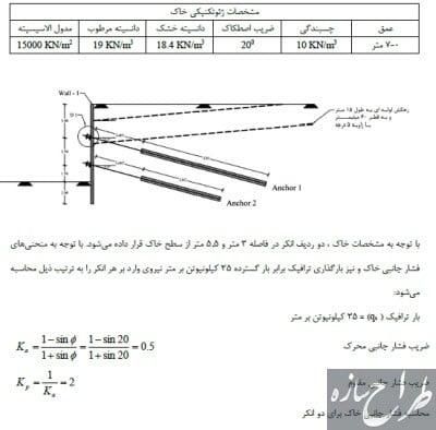 دفترچه محاسبات انکر ها براساس مطالعات ژئوتکنیکی خاک